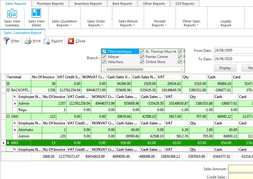 Analyze cash flow
